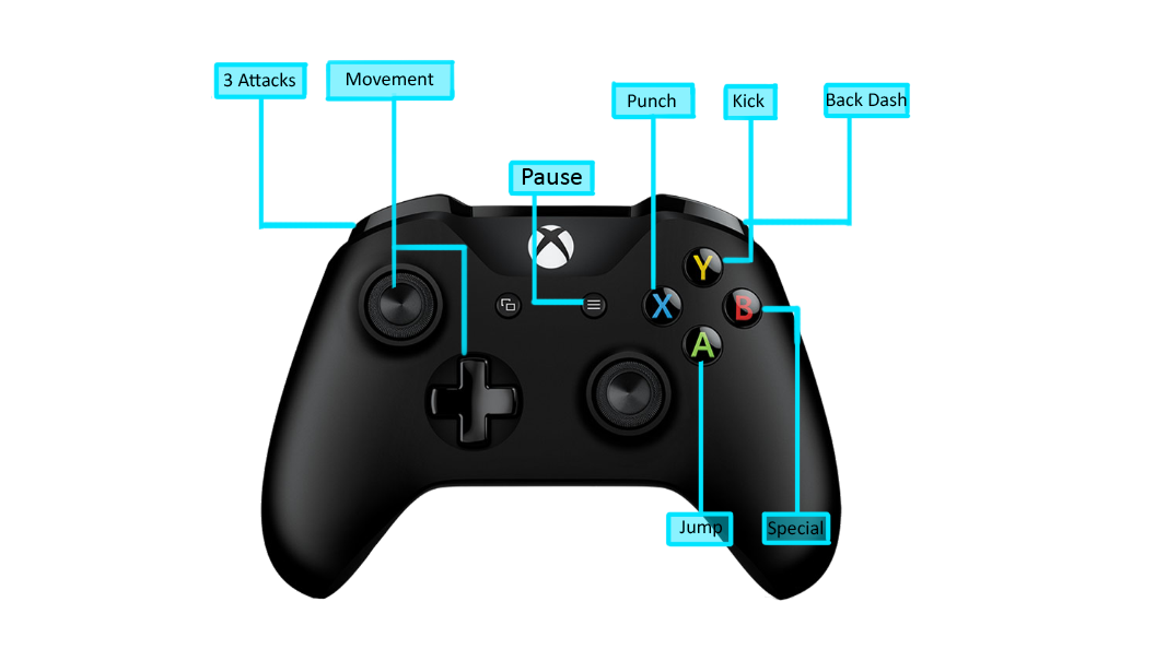 http://shatteredrealmsgame.com/images/Xbox_controller.png